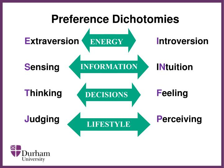 Preference Dichotomies