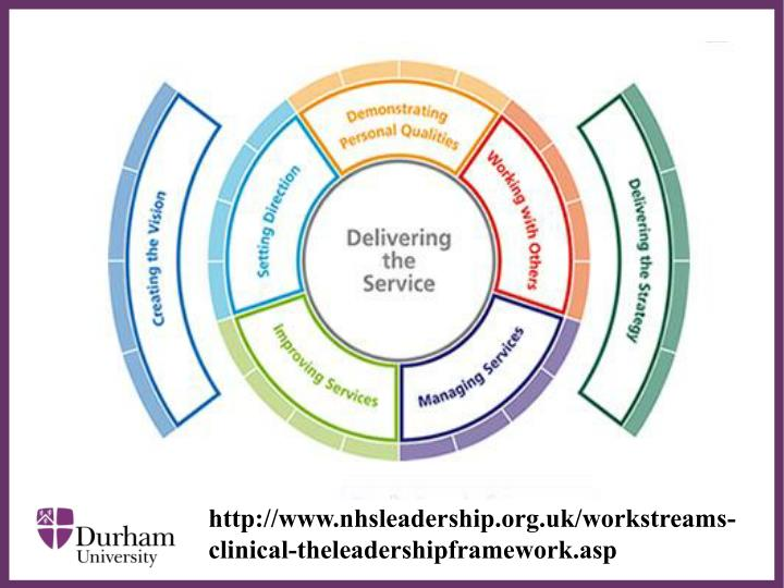 http://www.nhsleadership.org.uk/workstreams-clinical-theleadershipframework.asp
