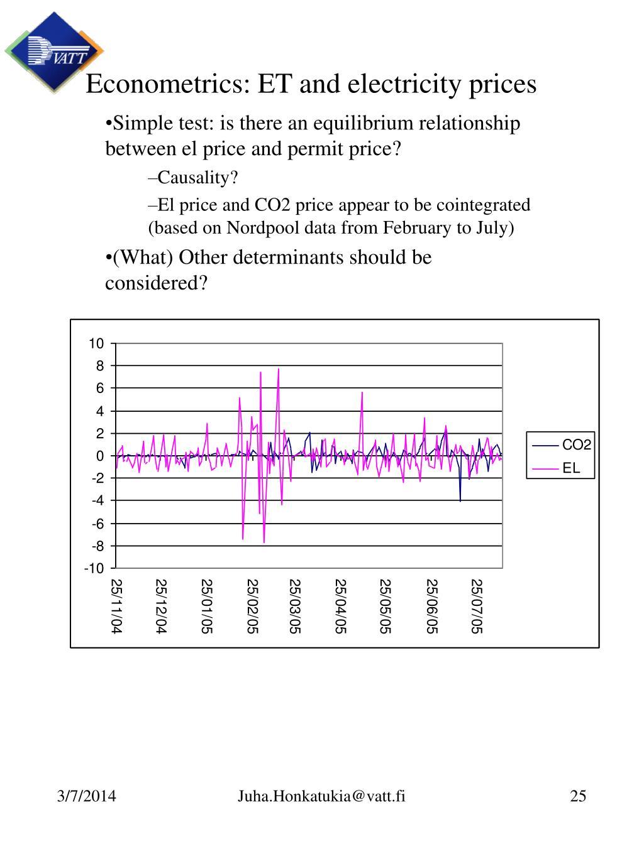 Econometrics: ET and electricity prices