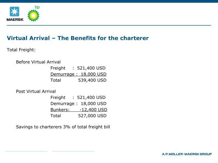 Virtual Arrival – The Benefits for the charterer