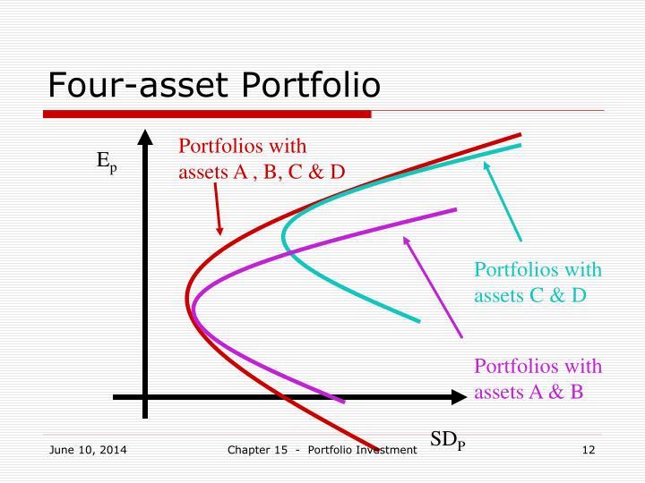 Four-asset Portfolio