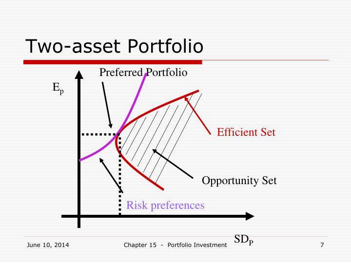 Two-asset Portfolio