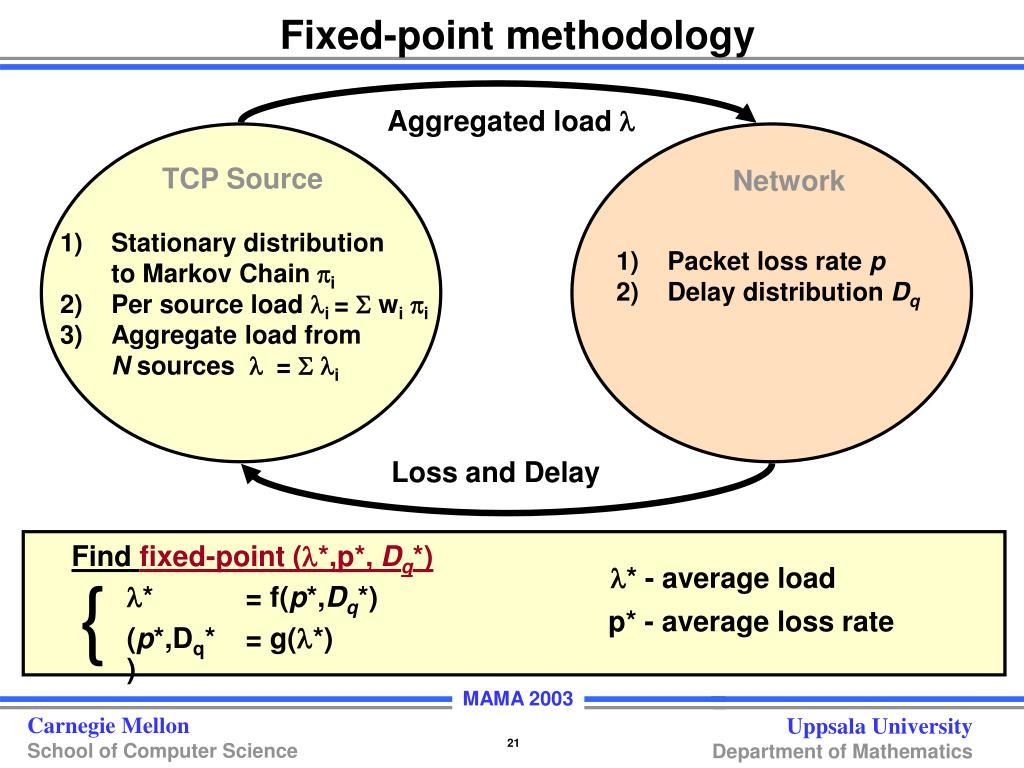 Fixed-point methodology
