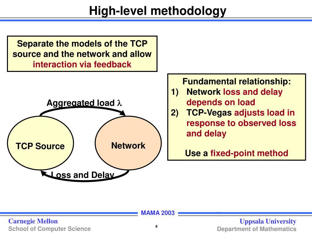 High-level methodology