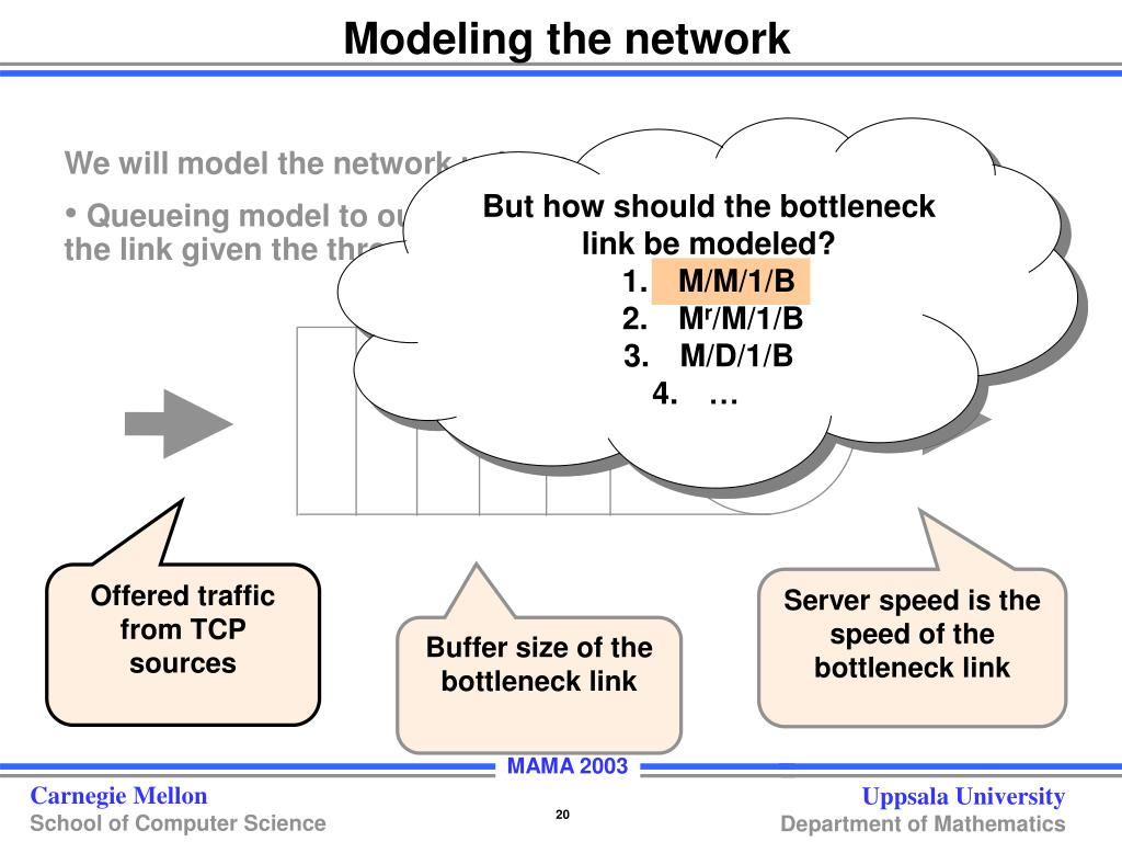 Modeling the network