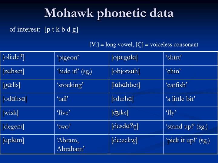 Mohawk phonetic data