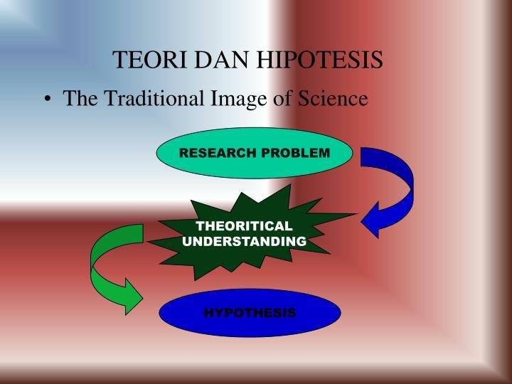TEORI DAN HIPOTESIS