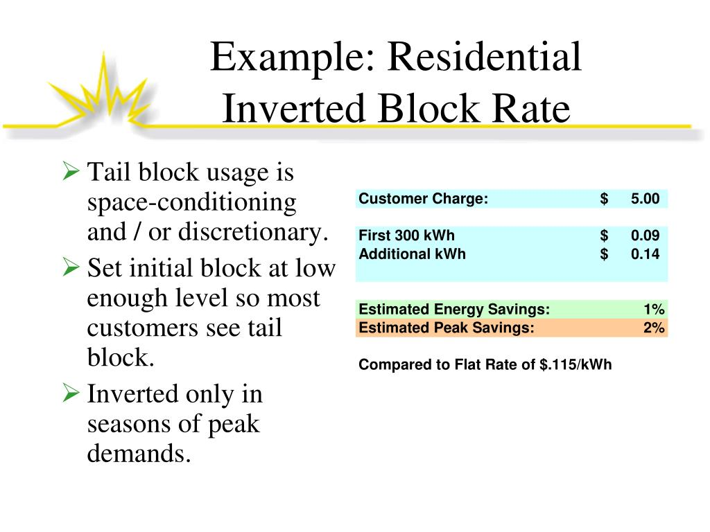 Example: Residential Inverted Block Rate