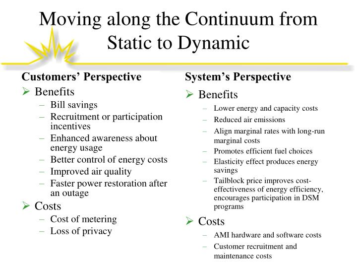 Moving along the continuum from static to dynamic