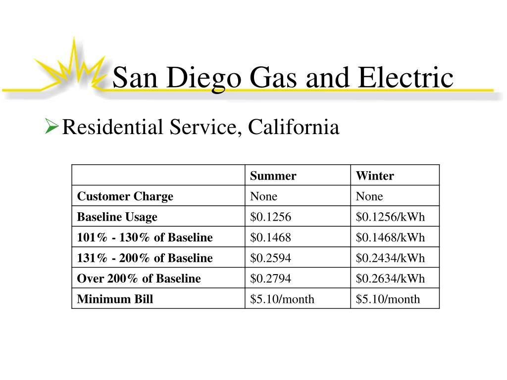 San Diego Gas and Electric