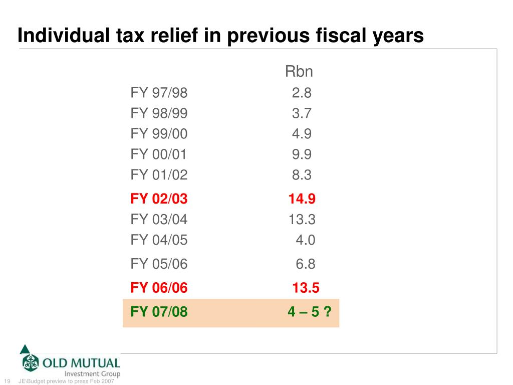 Individual tax relief in previous fiscal years