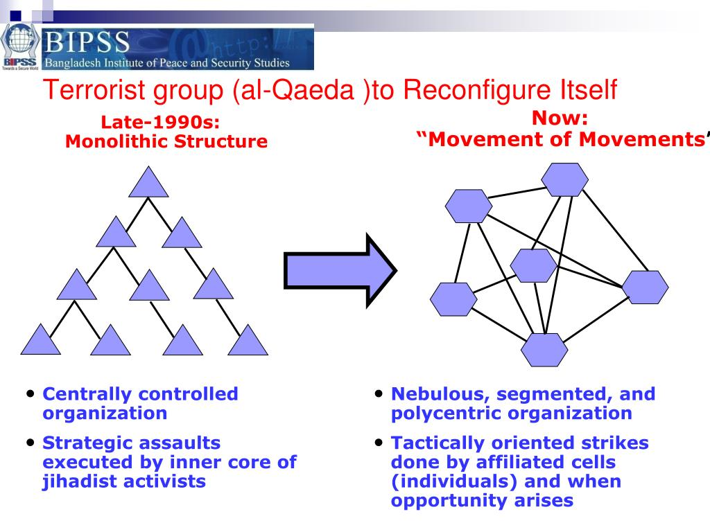 Terrorist group (al-Qaeda )to Reconfigure Itself