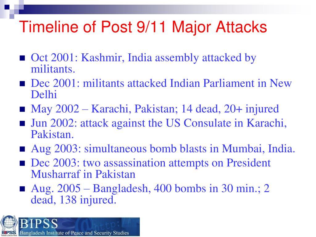 Timeline of Post 9/11 Major Attacks