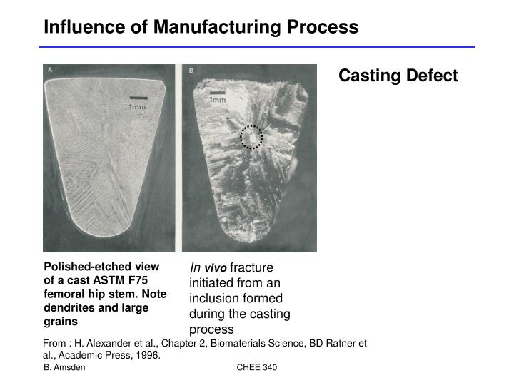 Influence of Manufacturing Process