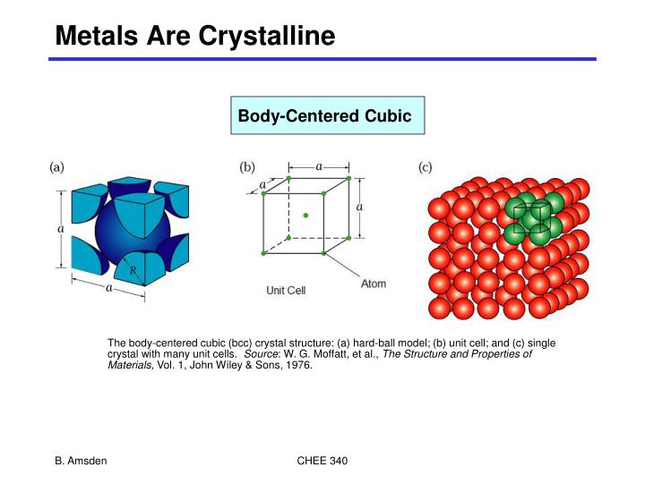 Metals are crystalline