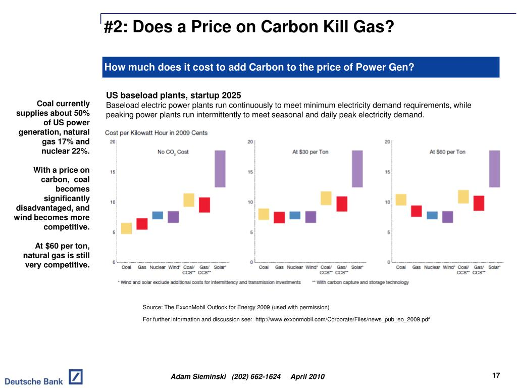 #2: Does a Price on Carbon Kill Gas?