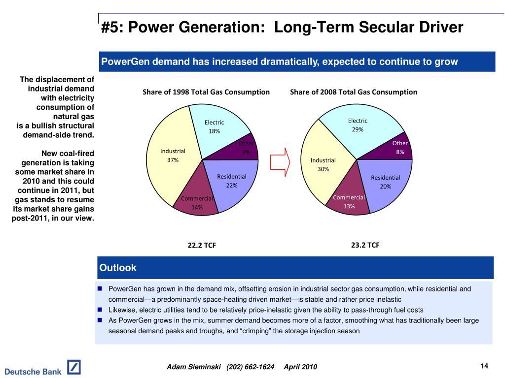 #5: Power Generation:  Long-Term Secular Driver