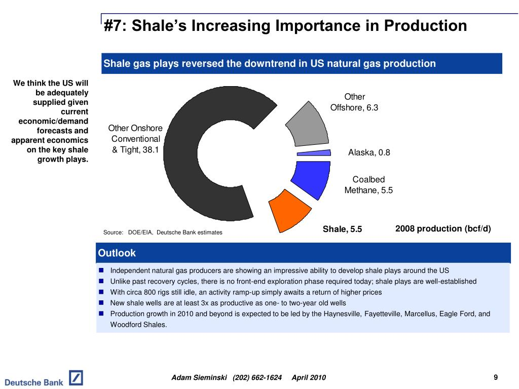 #7: Shale's Increasing Importance in Production