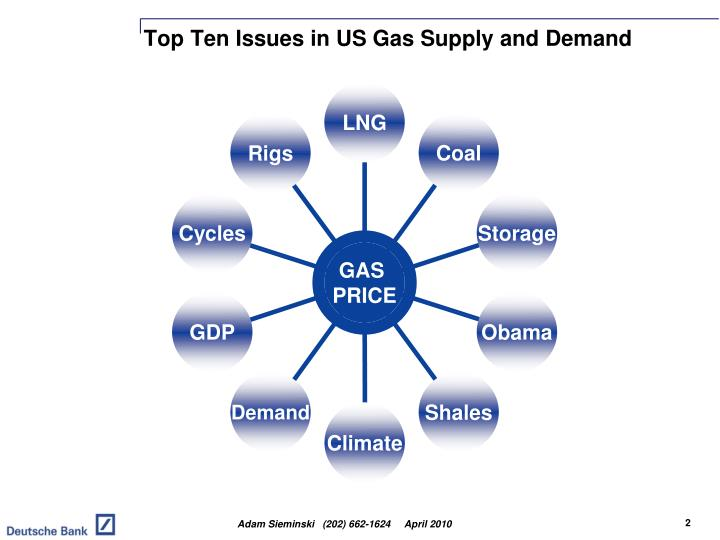 Top ten issues in us gas supply and demand