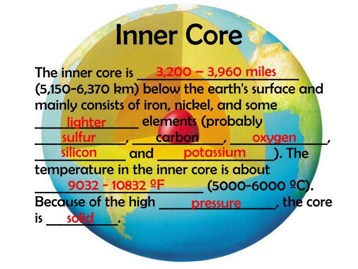 Inner Core