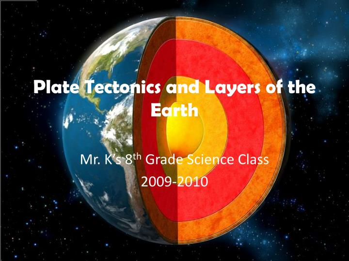 Plate tectonics and layers of the earth