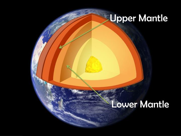 Upper Mantle