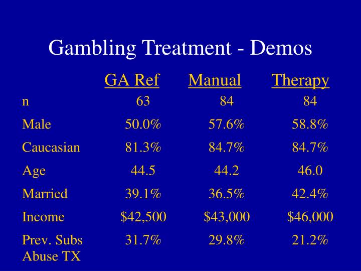 Gambling Treatment - Demos