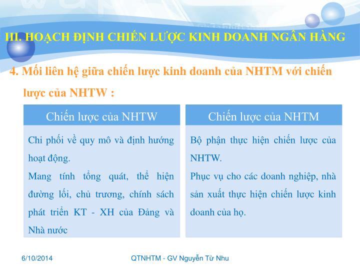 Chiến lược của NHTW