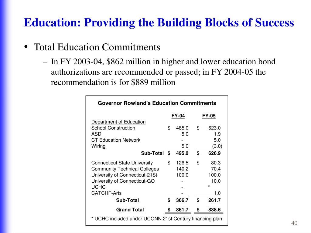 Education: Providing the Building Blocks of Success