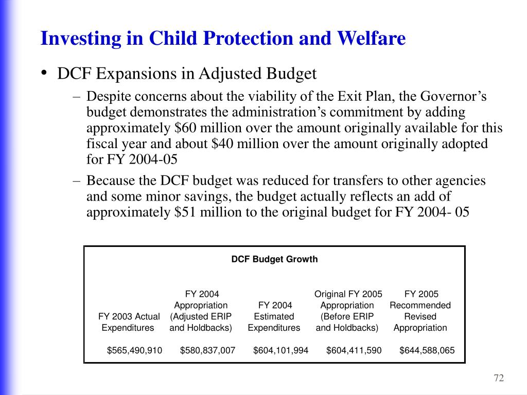 Investing in Child Protection and Welfare