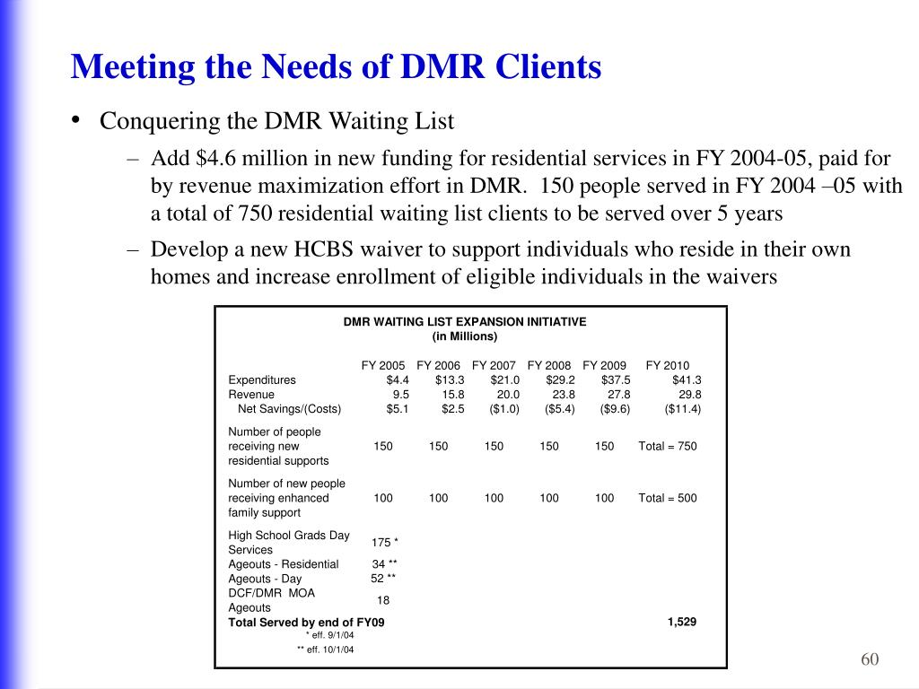 Meeting the Needs of DMR Clients