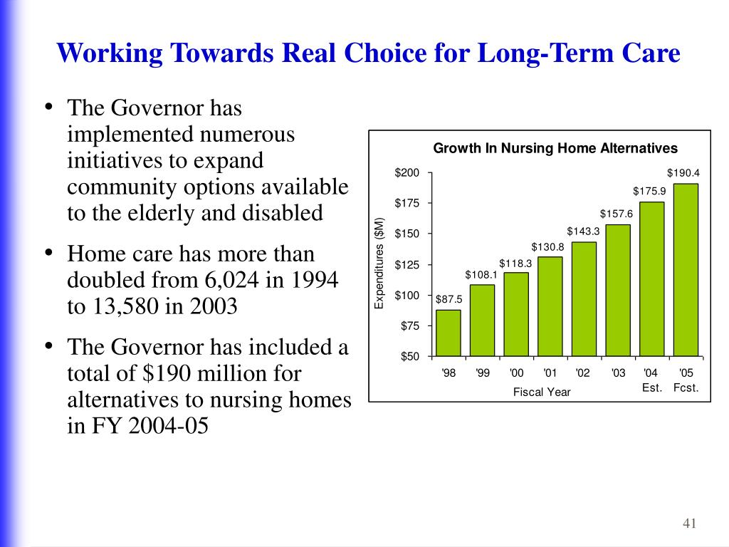 Working Towards Real Choice for Long-Term Care