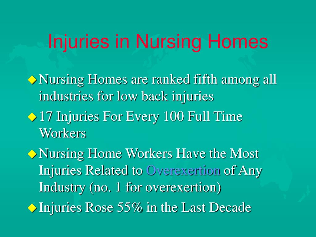 Injuries in Nursing Homes