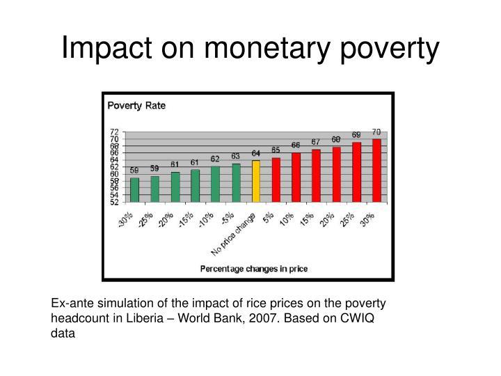 Impact on monetary poverty