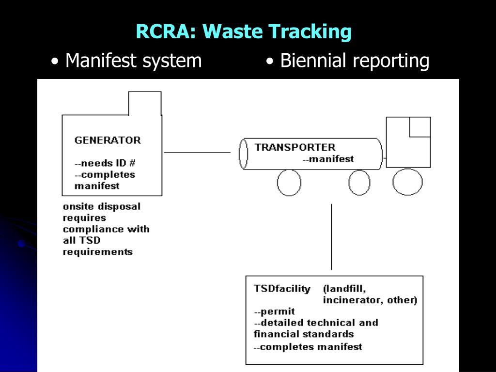 RCRA: Waste Tracking