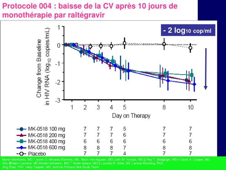 Protocole 004 : baisse de la CV après 10 jours de monothérapie par raltégravir
