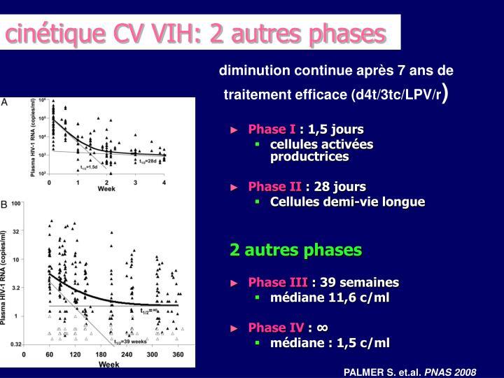 cinétique CV VIH: 2 autres phases
