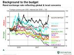 background to the budget rand exchange rate reflecting global local concerns