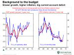 background to the budget slower growth higher inflation big current account deficit