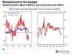 background to the budget slower growth higher inflation big current account deficit6