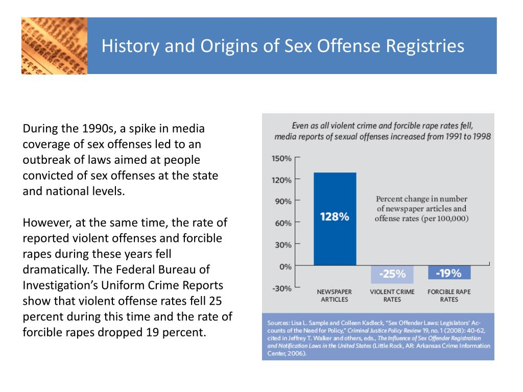 History and Origins of Sex Offense Registries