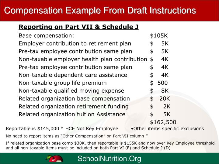 Compensation Example From Draft Instructions