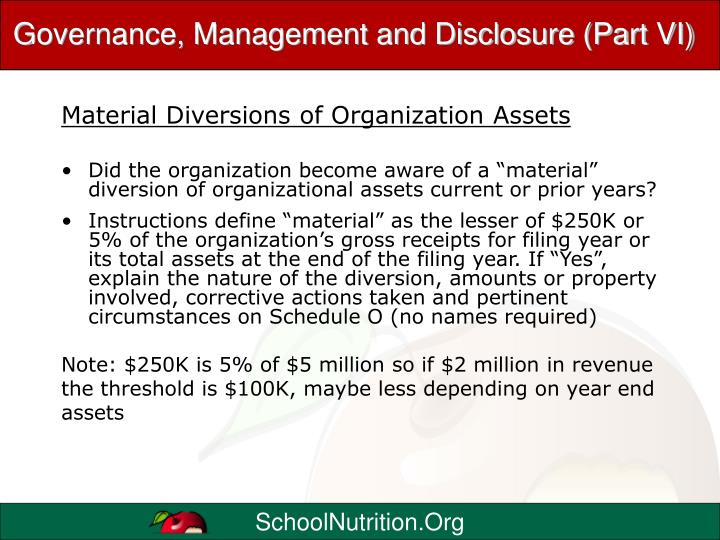 Governance, Management and Disclosure (Part VI)