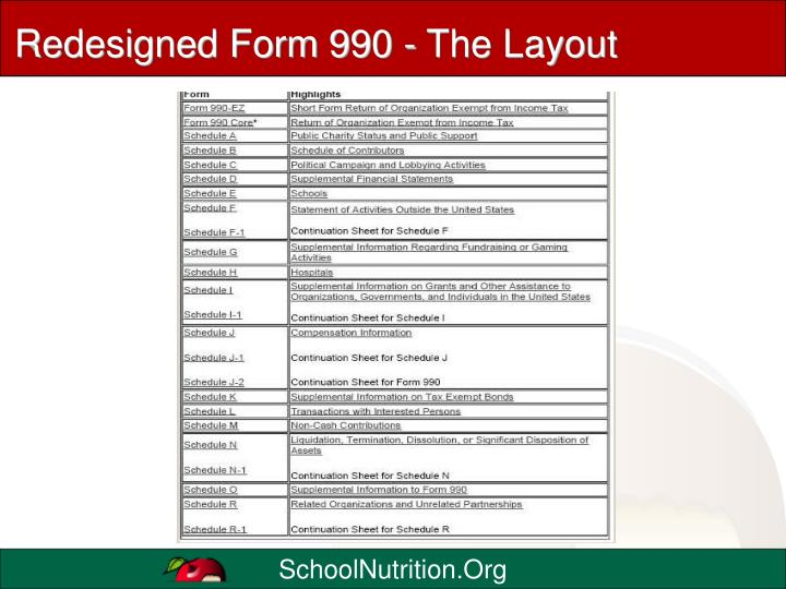 Redesigned form 990 the layout