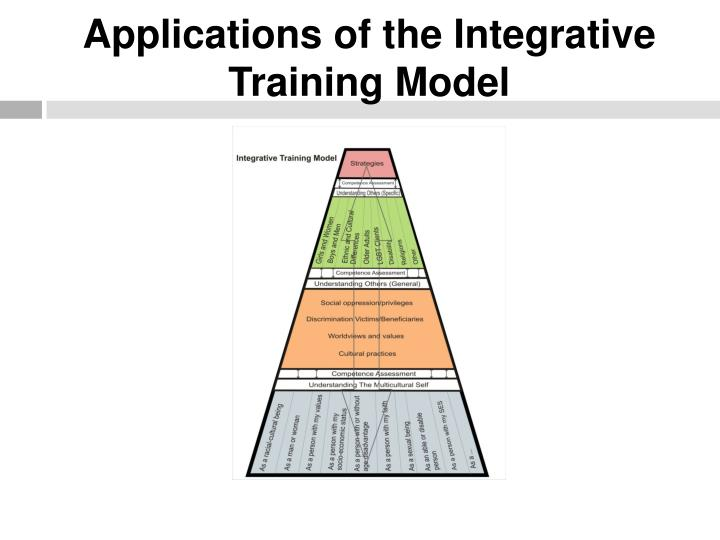 Applications of the integrative training model
