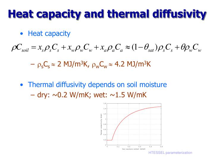 Heat capacity and thermal diffusivity