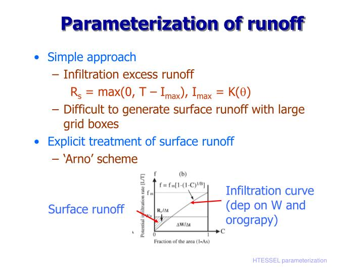 Parameterization of runoff
