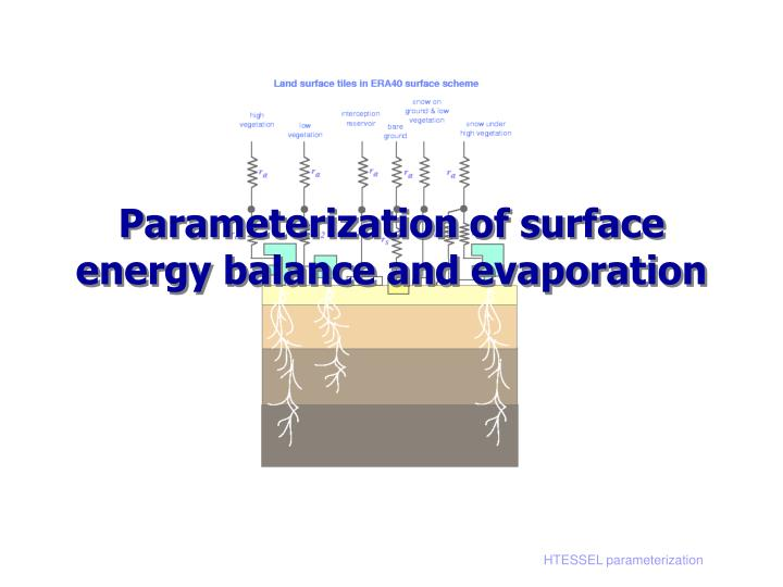Parameterization of surface energy balance and evaporation