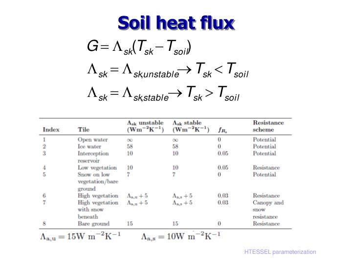 Soil heat flux