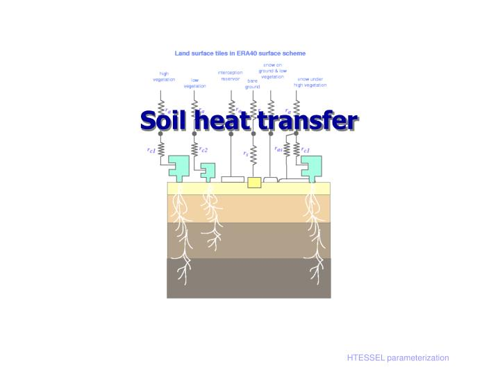 Soil heat transfer